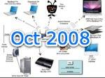 network setup 2008