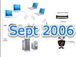 network setup 2006