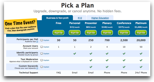 pricing plans as a function of capability