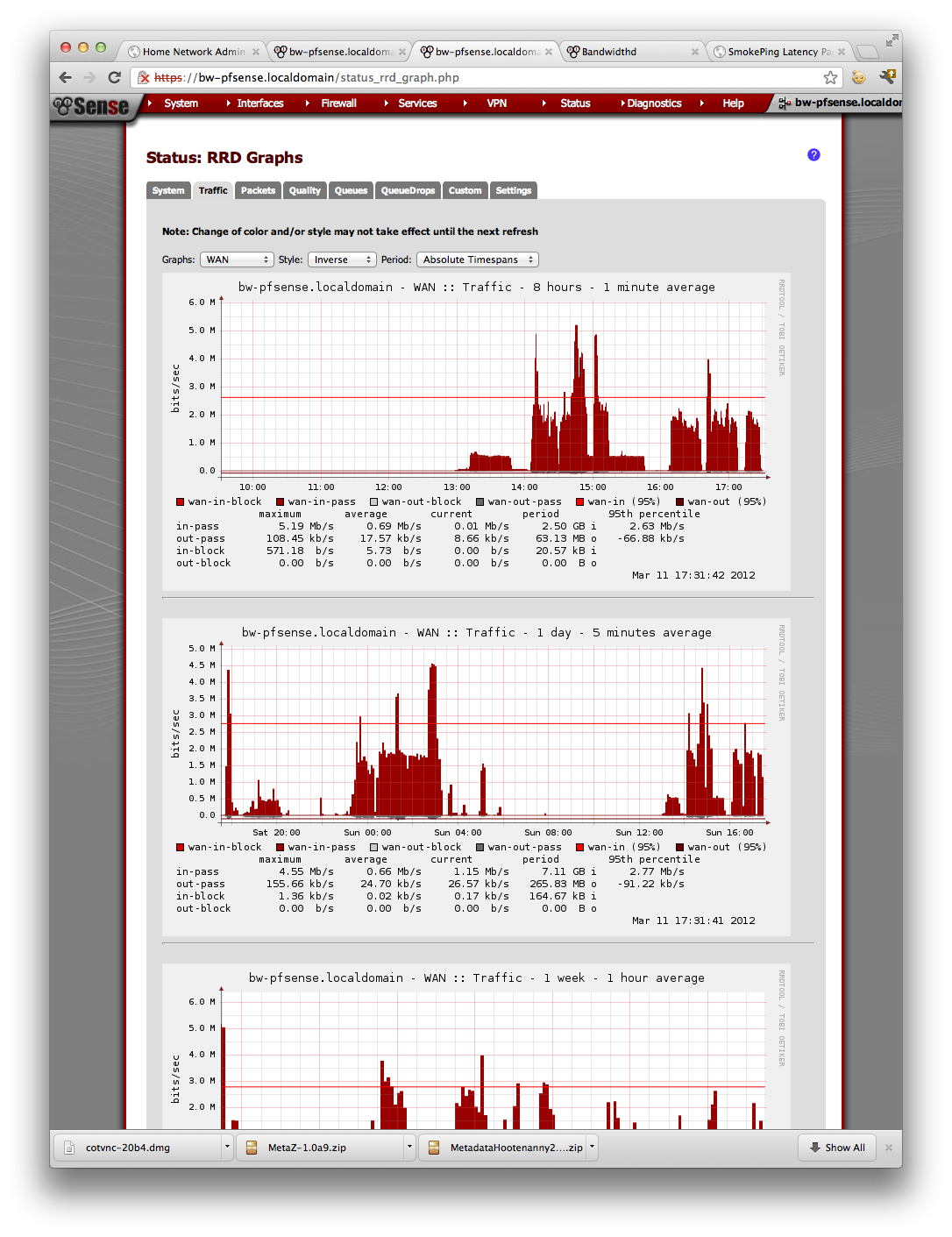 pfsense traffic graph bart describes in the audio