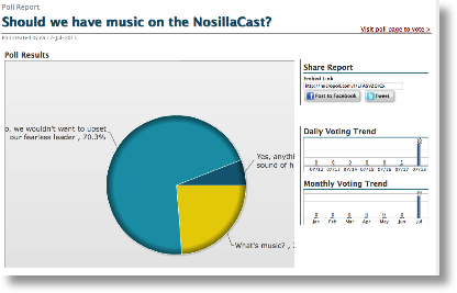 silly poll about music