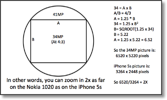 diagram explaining showing the math I did in the recording