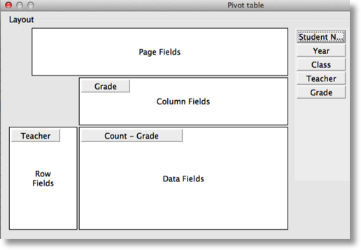pivot table layout as done in the description above