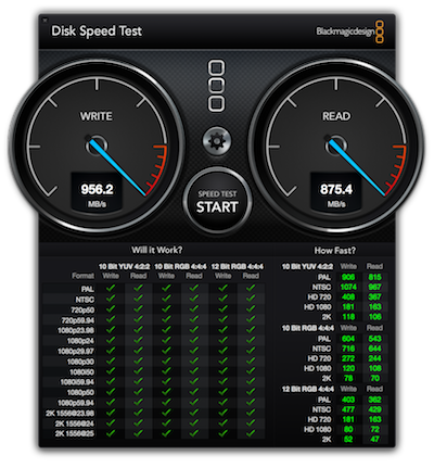 internal SSD test showing 1GB/sec writes