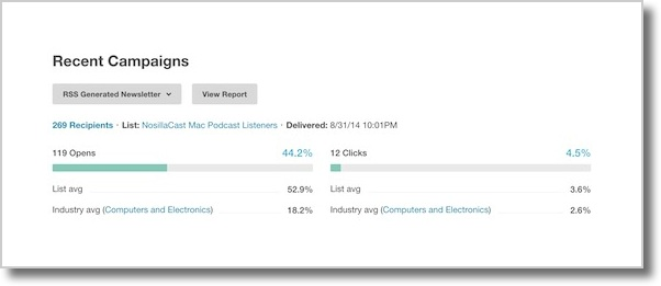 graphic showing 44% opens on latest newsletter, 52.9% list average, and 18.2% industry average