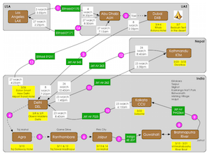 tiny version of the omnigraffle diagram I am about to describe