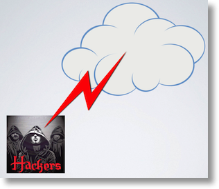hackers sending a lightning bolt up to the cloud