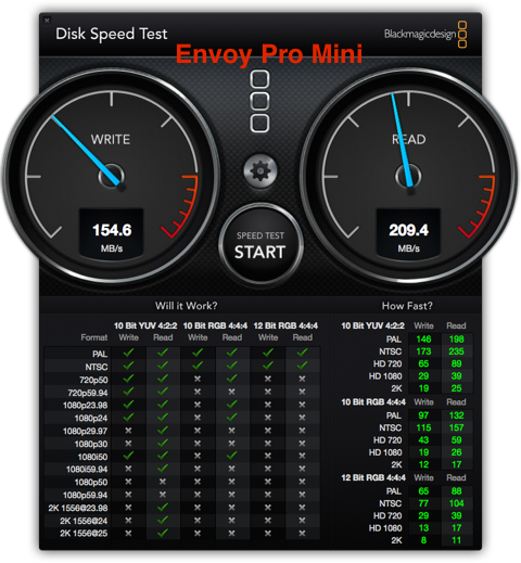 Envoy_Mini_speedtest