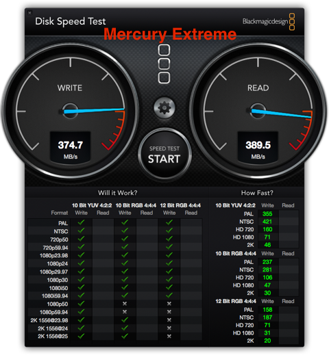 OWC_Mercury_extreme_Speedtest