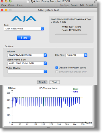 envoy speeds by AJA res showing 392MB/s write, 407 read