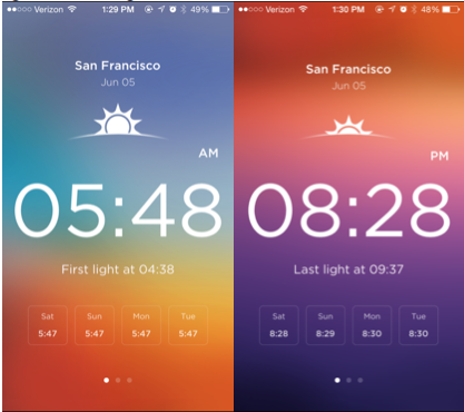 rise sunrise and sunset times as described