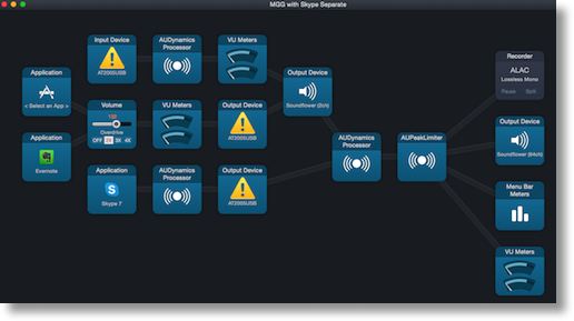 Mac Geek Gab recording session in Audio Hijack. Note Audio Hijack is accessible!